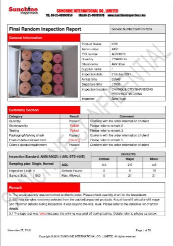 For PSI-Sundry Goods
