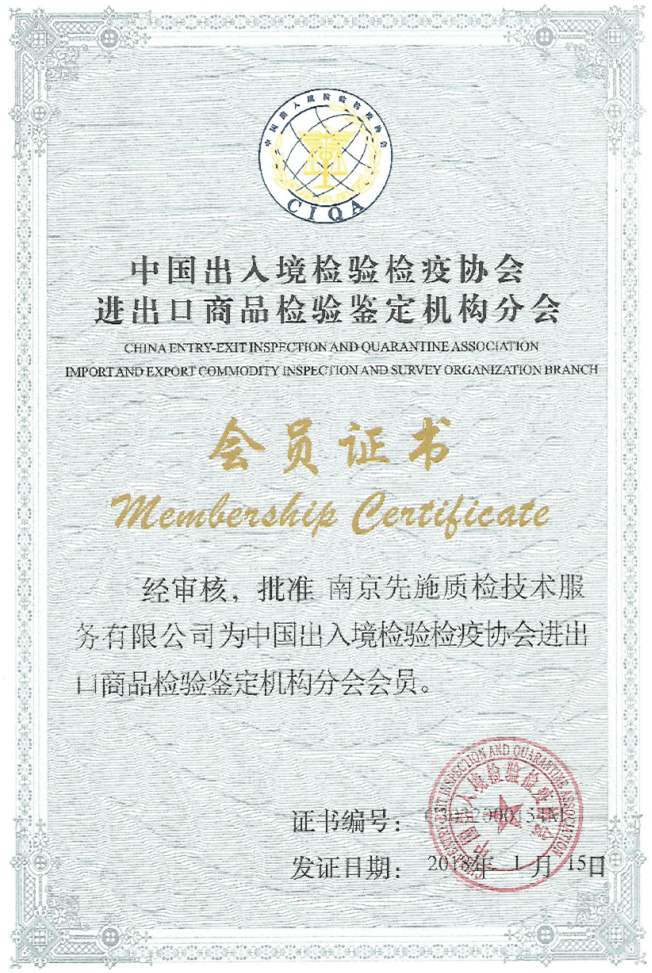 CIQA in China